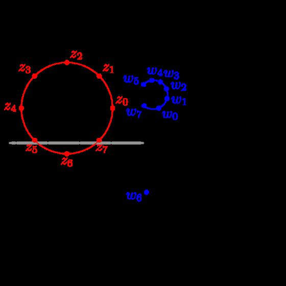 holomorphic-log-1