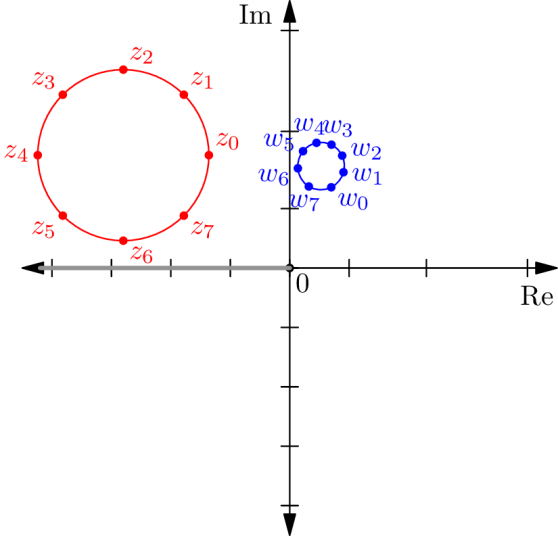 holomorphic-log-2