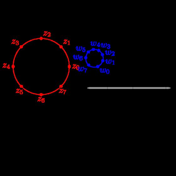 holomorphic-log-3