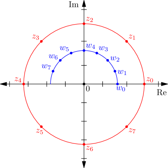 holomorphic-log-4