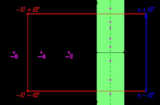 zeta-contour
