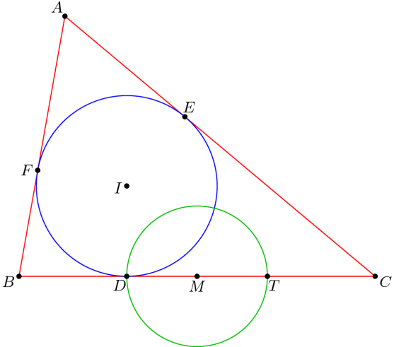 DecTST-initial