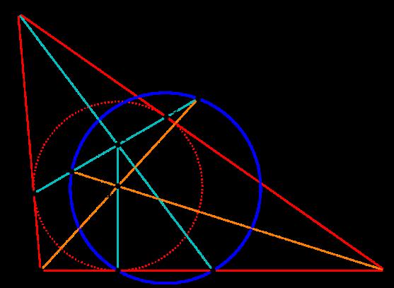 TWTST-median