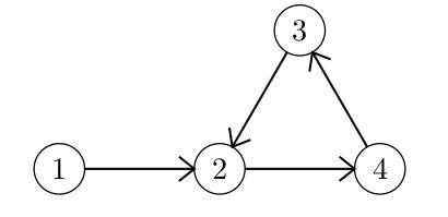 even-orientation