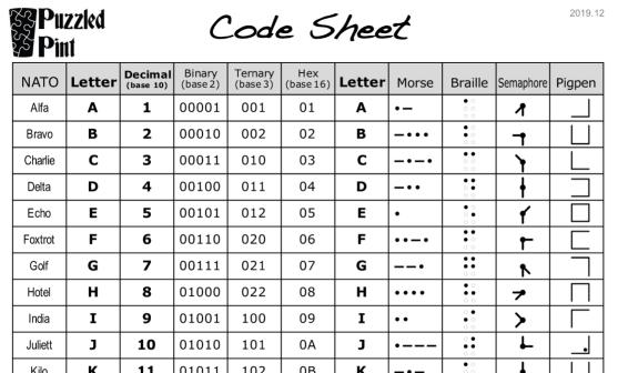 Screenshot_2021-02-21 CodeSheet-201912 pdf - CodeSheet-201912 pdf